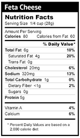 Feta Cheese Nutrition Label Nutritionwalls